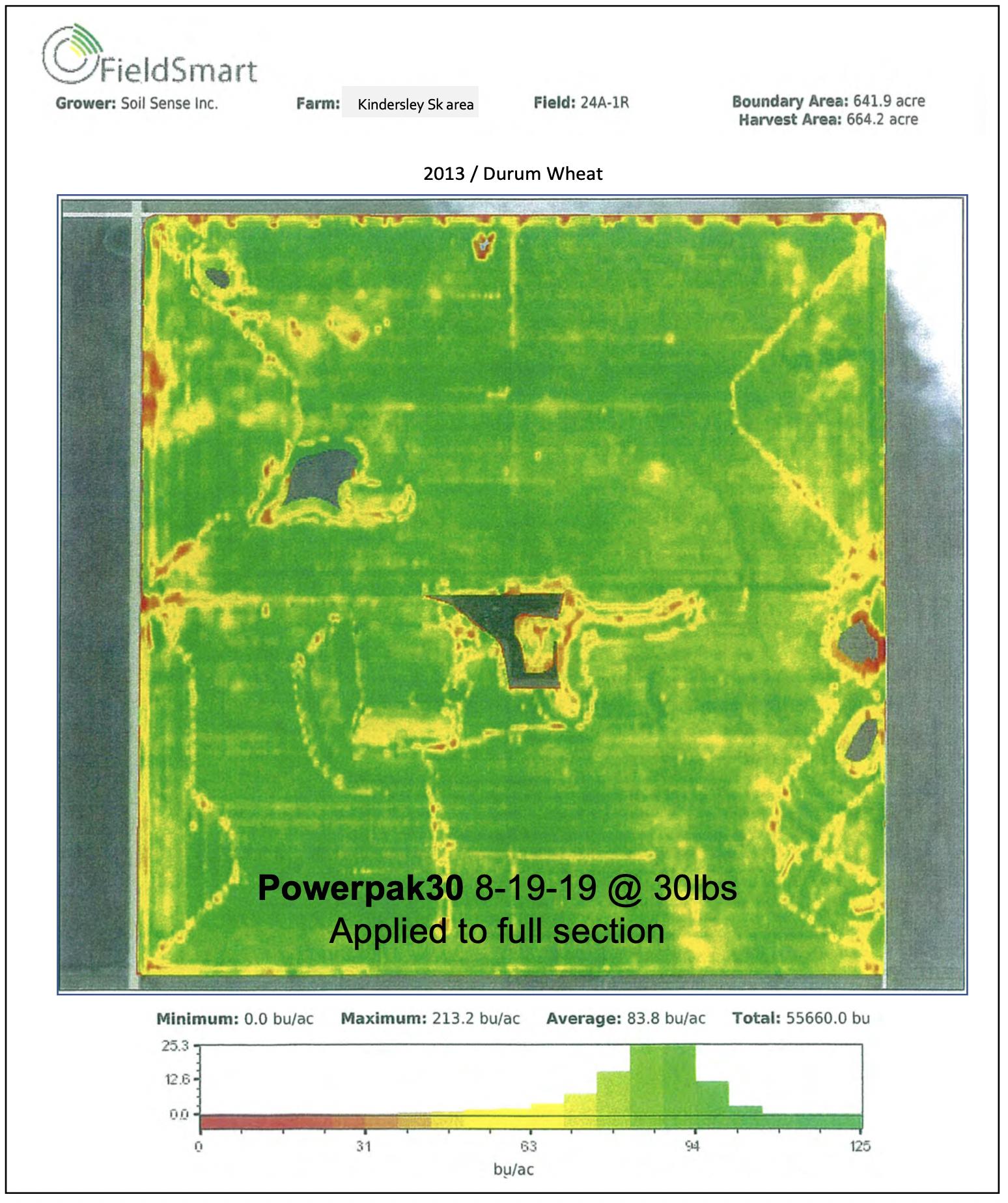 FieldSmart - PowerPak30 applied to full section. Durum wheat